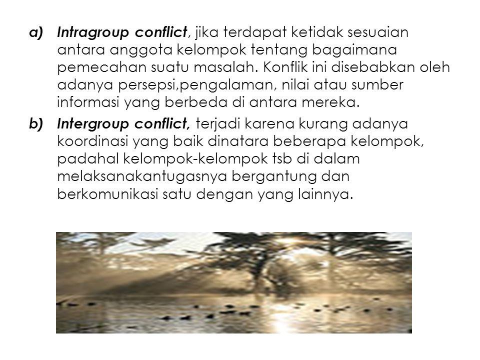 a)Intragroup conflict, jika terdapat ketidak sesuaian antara anggota kelompok tentang bagaimana pemecahan suatu masalah. Konflik ini disebabkan oleh a