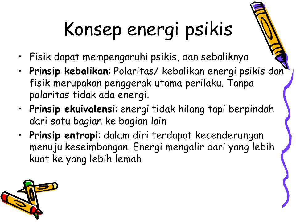 Konsep energi psikis Fisik dapat mempengaruhi psikis, dan sebaliknya Prinsip kebalikan: Polaritas/ kebalikan energi psikis dan fisik merupakan penggerak utama perilaku.