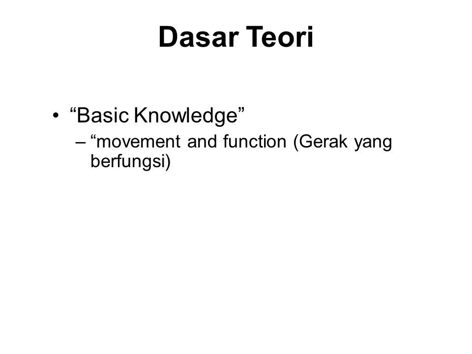 Dasar Teori Basic Knowledge – movement and function (Gerak yang berfungsi)
