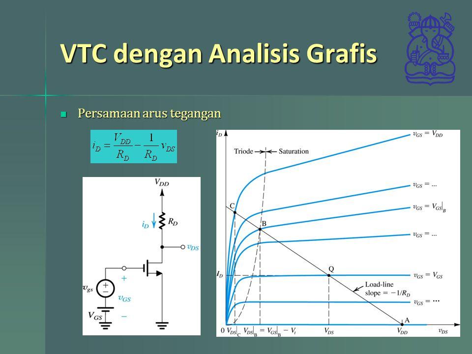 VTC dengan Analisis Grafis Persamaan arus tegangan Persamaan arus tegangan