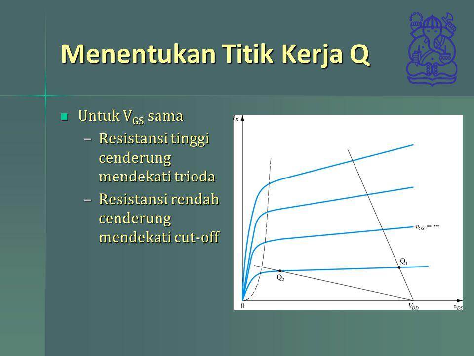 Menentukan Titik Kerja Q Untuk V GS sama Untuk V GS sama –Resistansi tinggi cenderung mendekati trioda –Resistansi rendah cenderung mendekati cut-off