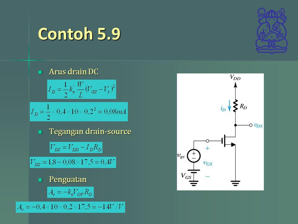 Contoh 5.9 Arus drain DC Arus drain DC Tegangan drain-source Tegangan drain-source Penguatan Penguatan