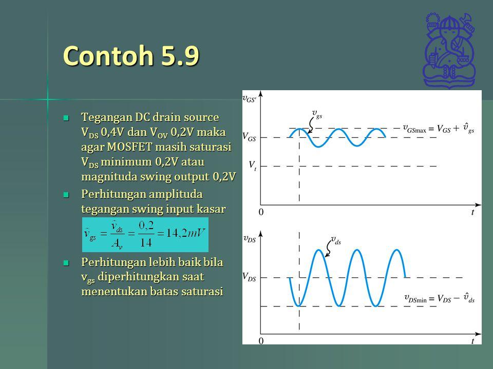 Contoh 5.9 Tegangan DC drain source V DS 0,4V dan V OV 0,2V maka agar MOSFET masih saturasi V DS minimum 0,2V atau magnituda swing output 0,2V Tegangan DC drain source V DS 0,4V dan V OV 0,2V maka agar MOSFET masih saturasi V DS minimum 0,2V atau magnituda swing output 0,2V Perhitungan amplituda tegangan swing input kasar Perhitungan amplituda tegangan swing input kasar Perhitungan lebih baik bila v gs diperhitungkan saat menentukan batas saturasi Perhitungan lebih baik bila v gs diperhitungkan saat menentukan batas saturasi