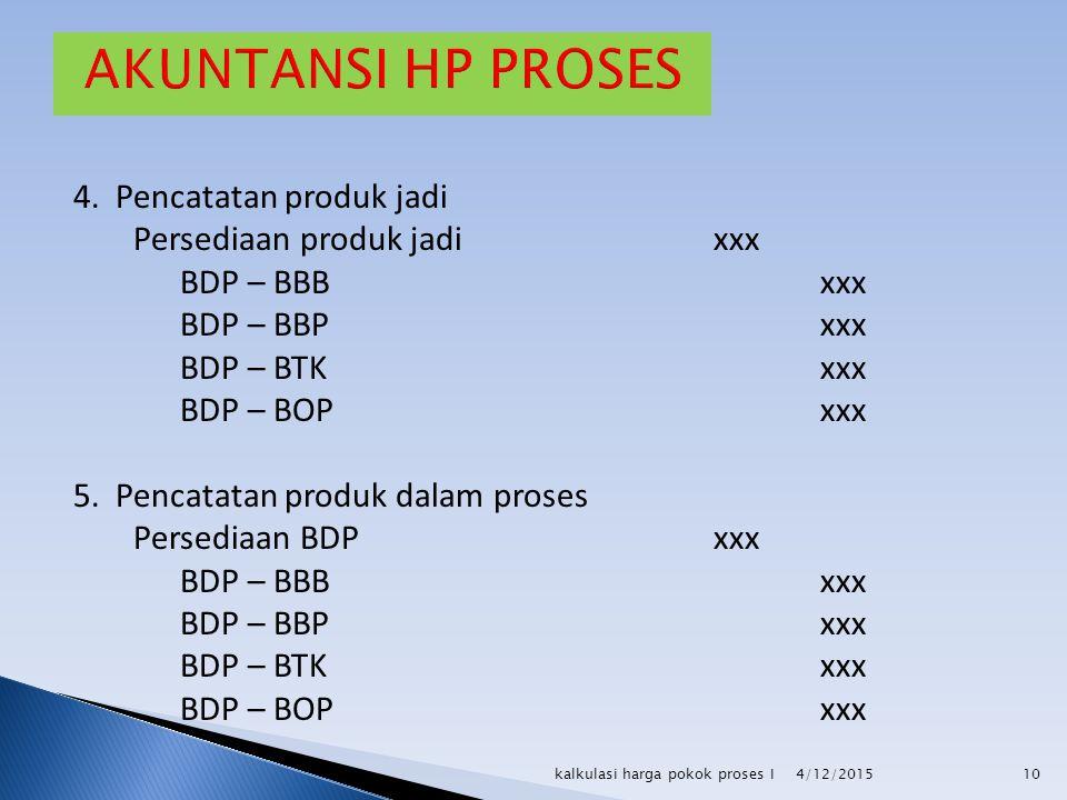 4. Pencatatan produk jadi Persediaan produk jadixxx BDP – BBBxxx BDP – BBPxxx BDP – BTKxxx BDP – BOPxxx 5. Pencatatan produk dalam proses Persediaan B