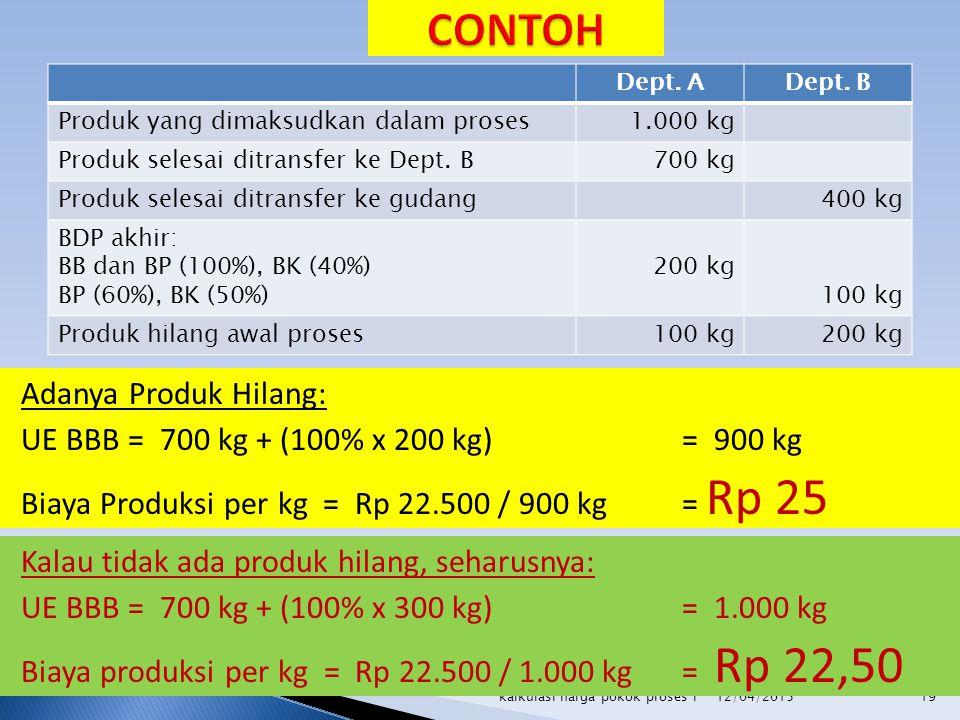 Dept. ADept. B Produk yang dimaksudkan dalam proses1.000 kg Produk selesai ditransfer ke Dept. B700 kg Produk selesai ditransfer ke gudang400 kg BDP a