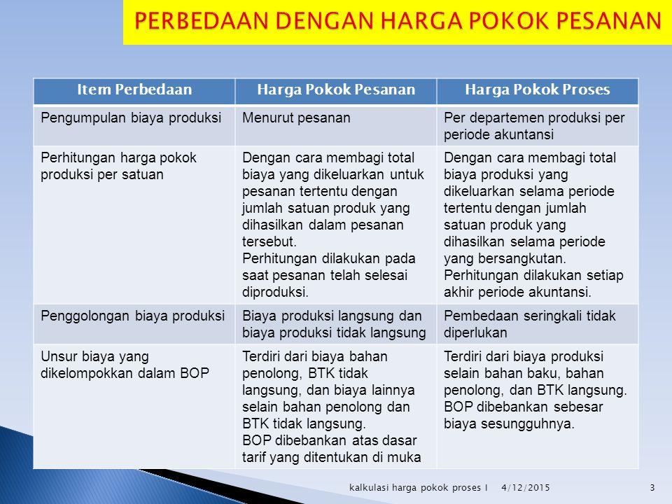 Item PerbedaanHarga Pokok PesananHarga Pokok Proses Pengumpulan biaya produksiMenurut pesananPer departemen produksi per periode akuntansi Perhitungan