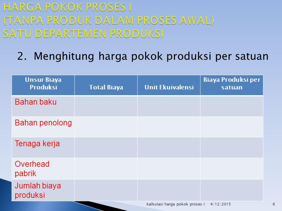 2. Menghitung harga pokok produksi per satuan Unsur Biaya ProduksiTotal BiayaUnit Ekuivalensi Biaya Produksi per satuan Bahan baku Bahan penolong Tena