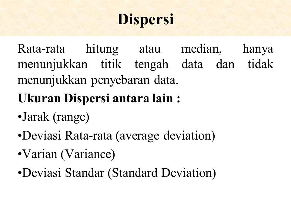 Ukuran Pemusatan : Median dan Modus Modus untuk menjelaskan data yang diukur dalam skala nominal dan ordinal. Berarti modus dapat dipergunakan untuk s