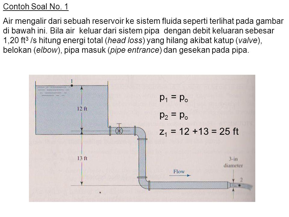 Contoh Soal No. 1 Air mengalir dari sebuah reservoir ke sistem fluida seperti terlihat pada gambar di bawah ini. Bila air keluar dari sistem pipa deng