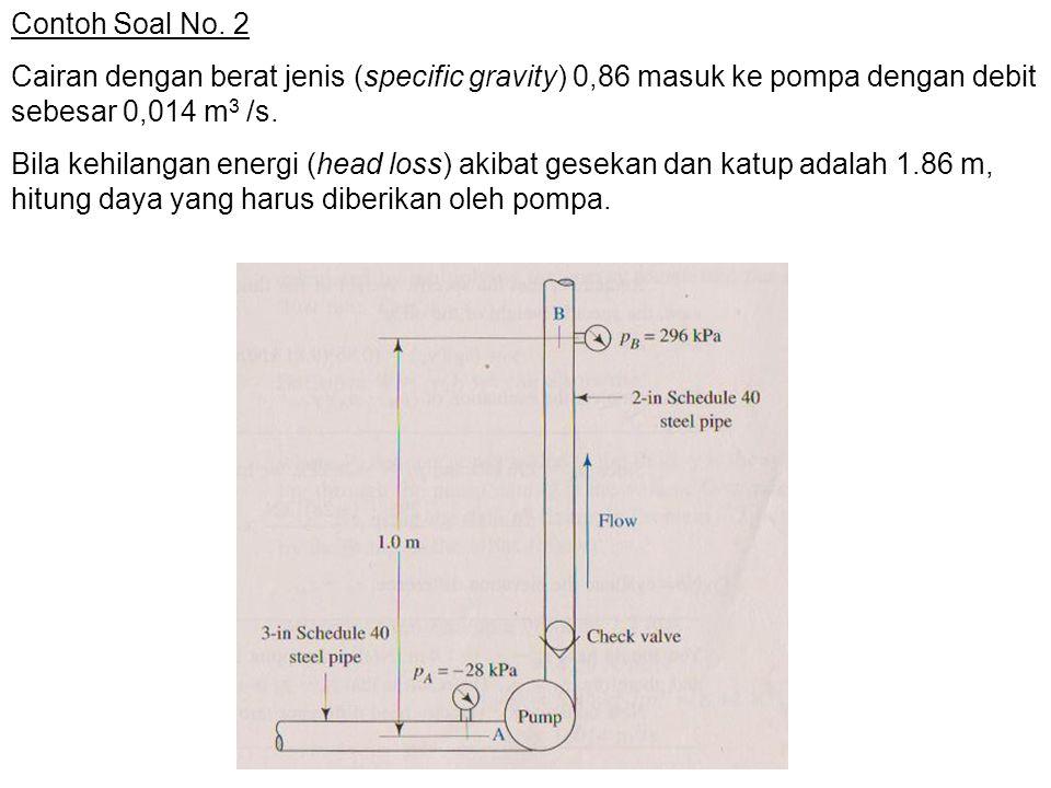 Contoh Soal No. 2 Cairan dengan berat jenis (specific gravity) 0,86 masuk ke pompa dengan debit sebesar 0,014 m 3 /s. Bila kehilangan energi (head los
