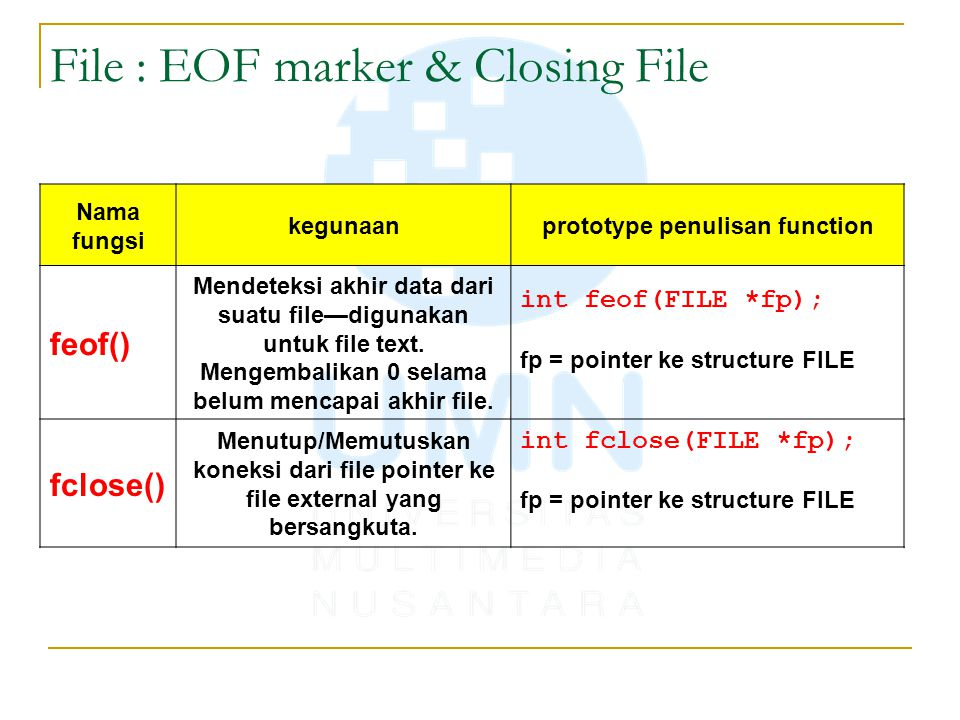 File : EOF marker & Closing File Nama fungsi kegunaanprototype penulisan function feof() Mendeteksi akhir data dari suatu file—digunakan untuk file te