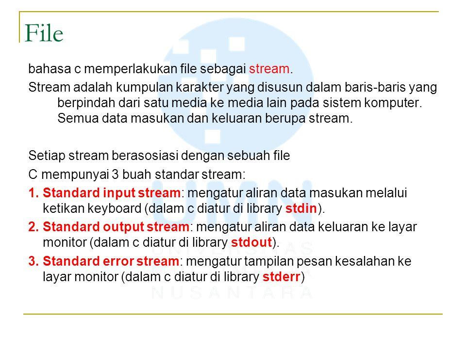 bahasa c memperlakukan file sebagai stream. Stream adalah kumpulan karakter yang disusun dalam baris-baris yang berpindah dari satu media ke media lai