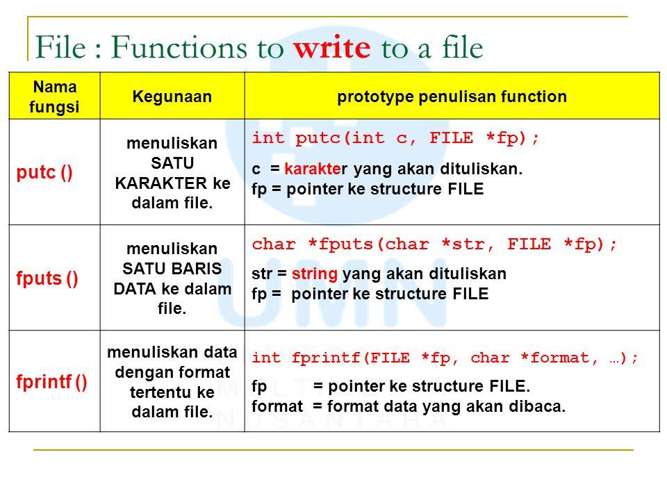 File : Functions to write to a file Nama fungsi Kegunaanprototype penulisan function putc () menuliskan SATU KARAKTER ke dalam file. int putc(int c, F