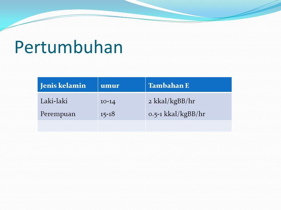 Pertumbuhan Jenis kelaminumurTambahan E Laki-laki Perempuan 10-14 15-18 2 kkal/kgBB/hr 0.5-1 kkal/kgBB/hr