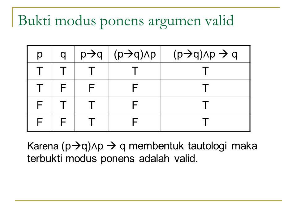 Bukti modus ponens argumen valid pqpqpq (p  q) ∧ p(p  q) ∧ p  q TTTTT TFFFT FTTFT FFTFT Karena (p  q) ∧ p  q membentuk tautologi maka terbukti