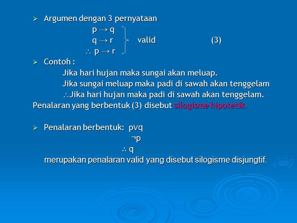  Argumen dengan 3 pernyataan p → q q → r valid(3)  p → r  p → r  Contoh : Jika hari hujan maka sungai akan meluap. Jika sungai meluap maka padi di