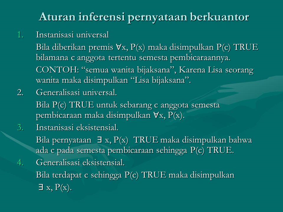 Aturan inferensi pernyataan berkuantor 1.Instanisasi universal Bila diberikan premis ∀ x, P(x) maka disimpulkan P(c) TRUE bilamana c anggota tertentu