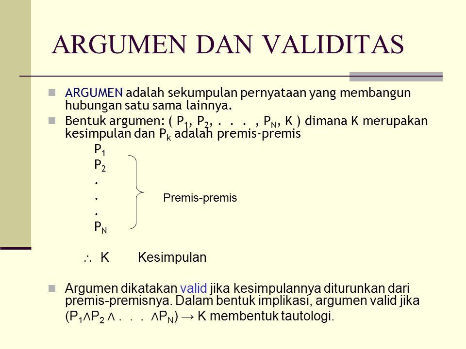 ARGUMEN DAN VALIDITAS ARGUMEN adalah sekumpulan pernyataan yang membangun hubungan satu sama lainnya. Bentuk argumen: ( P 1, P 2,..., P N, K ) dimana