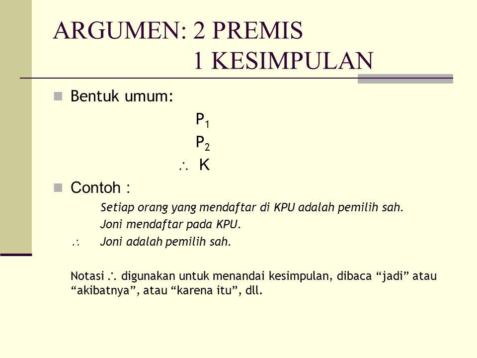 ARGUMEN: 2 PREMIS 1 KESIMPULAN Bentuk umum: P 1 P 2  K Contoh : Setiap orang yang mendaftar di KPU adalah pemilih sah. Joni mendaftar pada KPU.  Jon