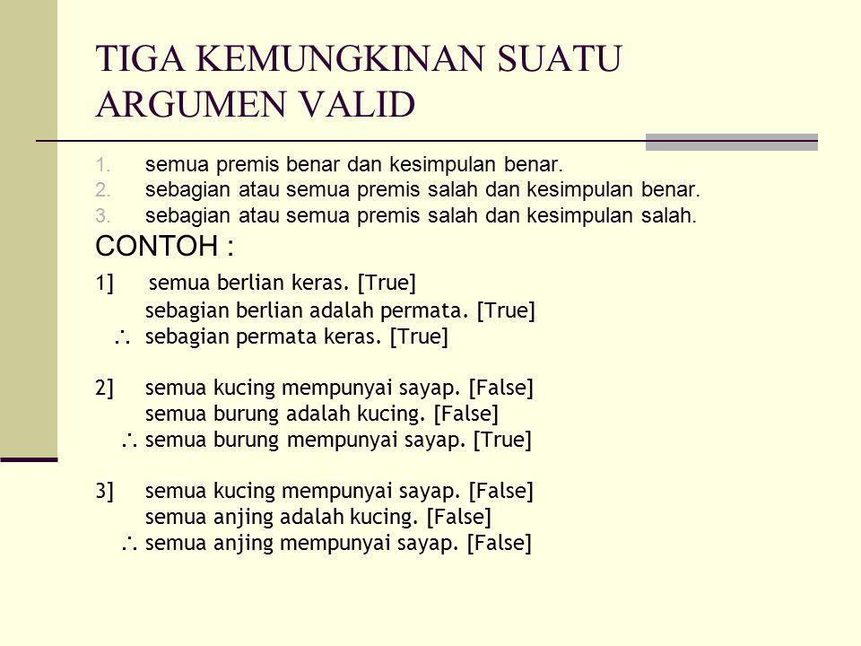 TIGA KEMUNGKINAN SUATU ARGUMEN VALID 1. semua premis benar dan kesimpulan benar. 2. sebagian atau semua premis salah dan kesimpulan benar. 3. sebagian