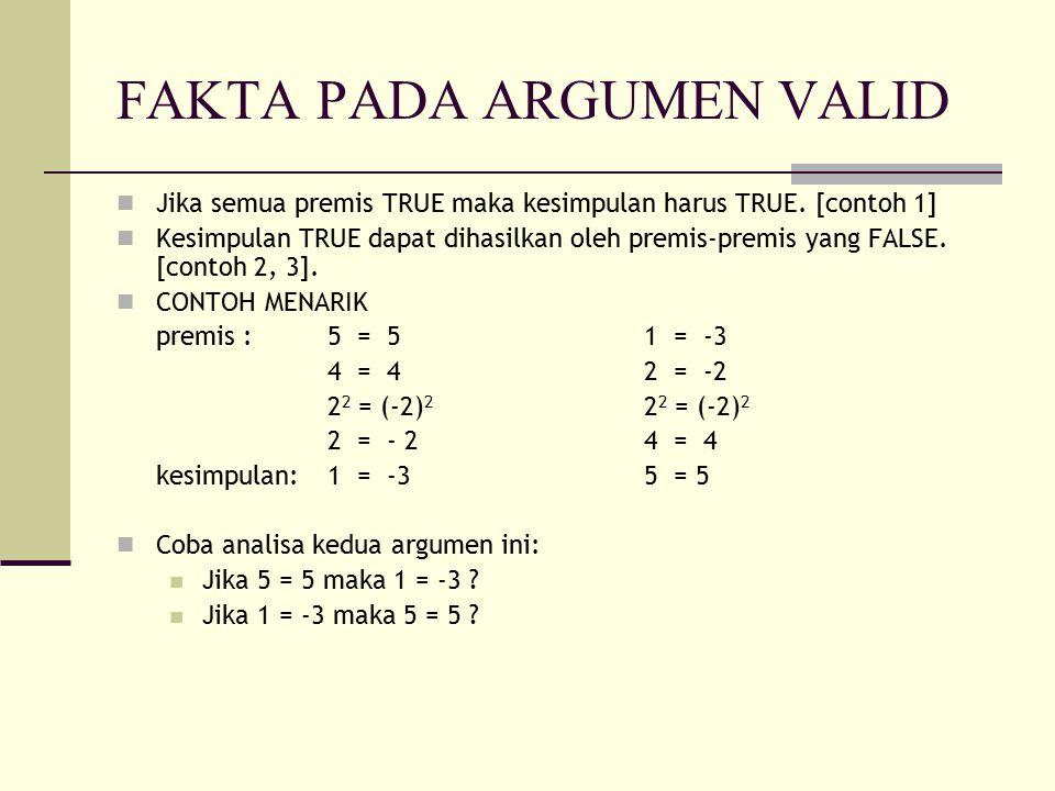 FAKTA PADA ARGUMEN VALID Jika semua premis TRUE maka kesimpulan harus TRUE. [contoh 1] Kesimpulan TRUE dapat dihasilkan oleh premis-premis yang FALSE.