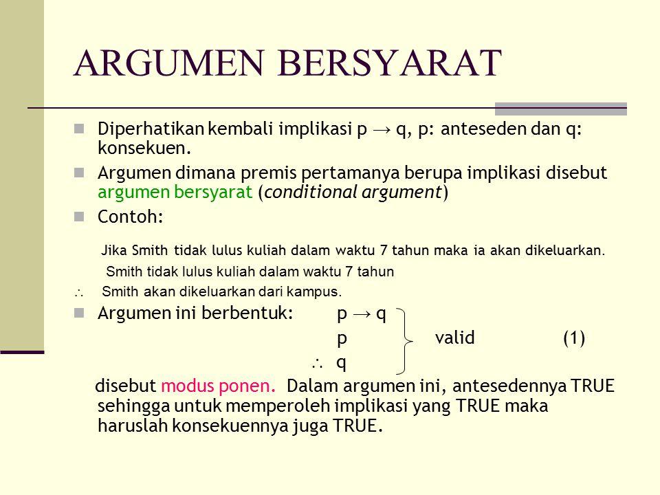 Bukti modus ponens argumen valid pqpqpq (p  q) ∧ p(p  q) ∧ p  q TTTTT TFFFT FTTFT FFTFT Karena (p  q) ∧ p  q membentuk tautologi maka terbukti modus ponens adalah valid.