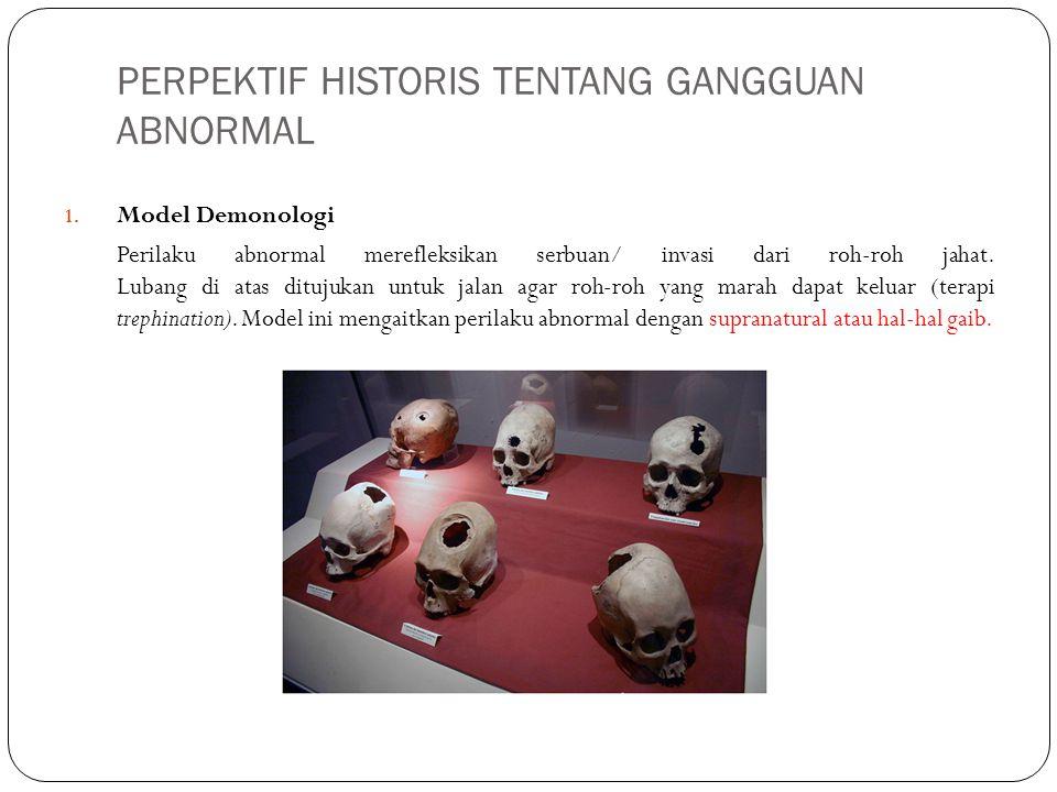 PERPEKTIF HISTORIS TENTANG GANGGUAN ABNORMAL 1. Model Demonologi Perilaku abnormal merefleksikan serbuan/ invasi dari roh-roh jahat. Lubang di atas di