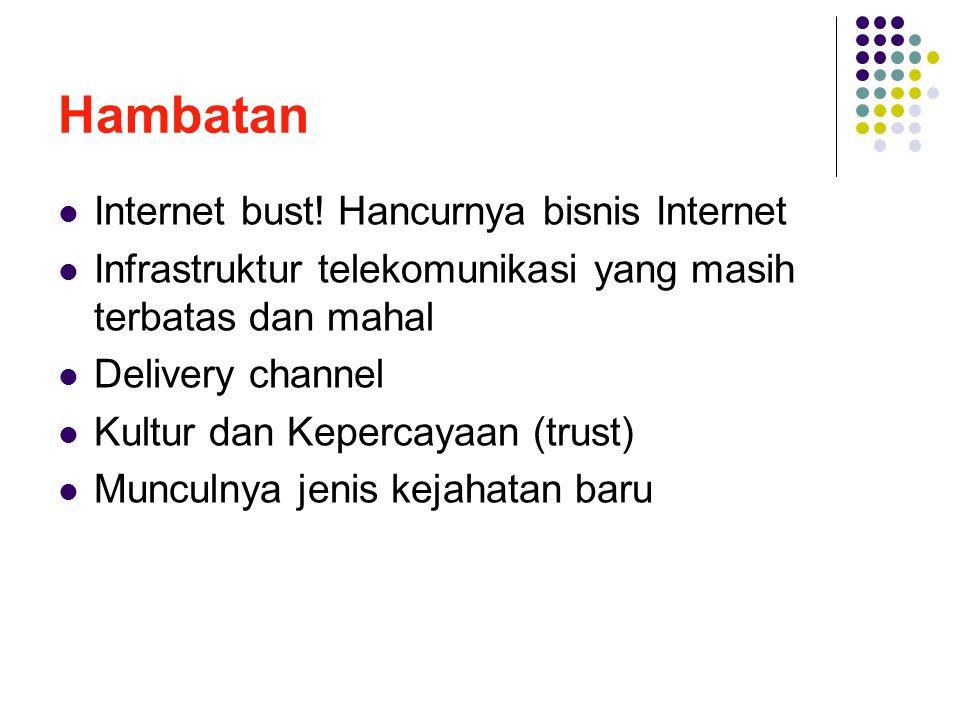 Hambatan Internet bust! Hancurnya bisnis Internet Infrastruktur telekomunikasi yang masih terbatas dan mahal Delivery channel Kultur dan Kepercayaan (