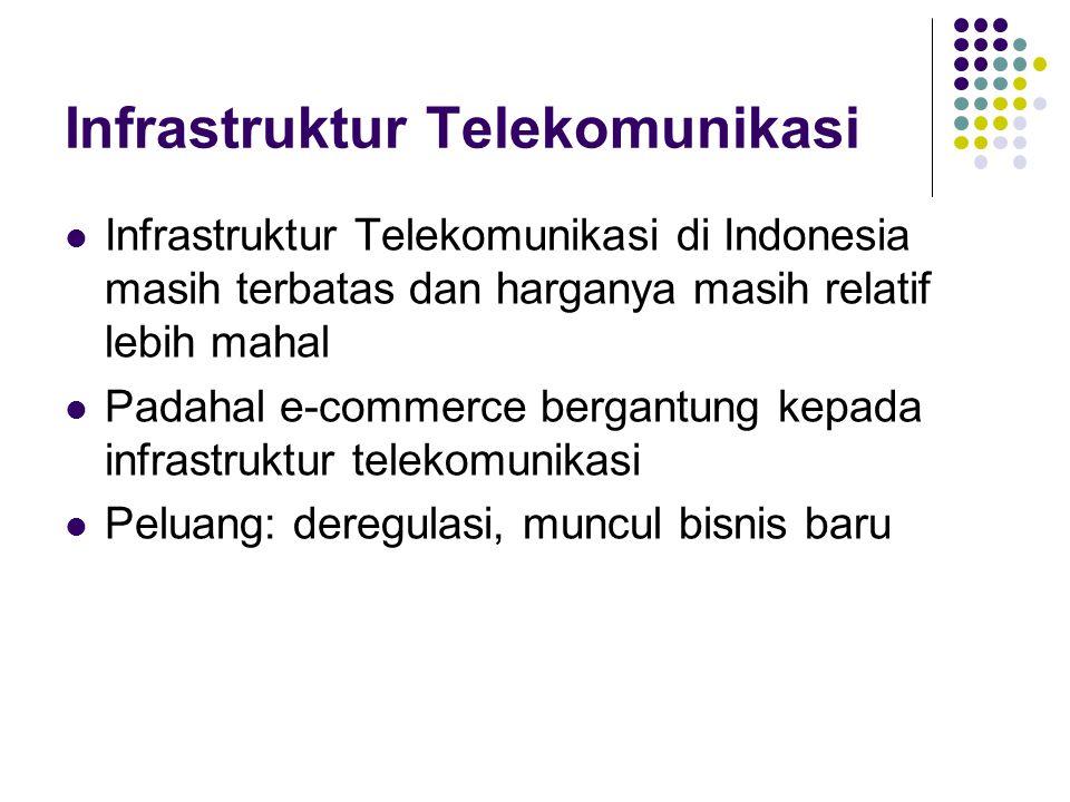 Infrastruktur Telekomunikasi Infrastruktur Telekomunikasi di Indonesia masih terbatas dan harganya masih relatif lebih mahal Padahal e-commerce bergan