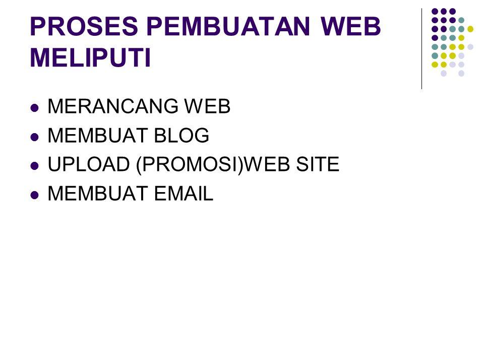 PROSES PEMBUATAN WEB MELIPUTI MERANCANG WEB MEMBUAT BLOG UPLOAD (PROMOSI)WEB SITE MEMBUAT EMAIL