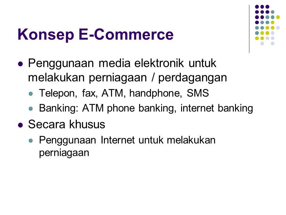Konsep E-Commerce Penggunaan media elektronik untuk melakukan perniagaan / perdagangan Telepon, fax, ATM, handphone, SMS Banking: ATM phone banking, i