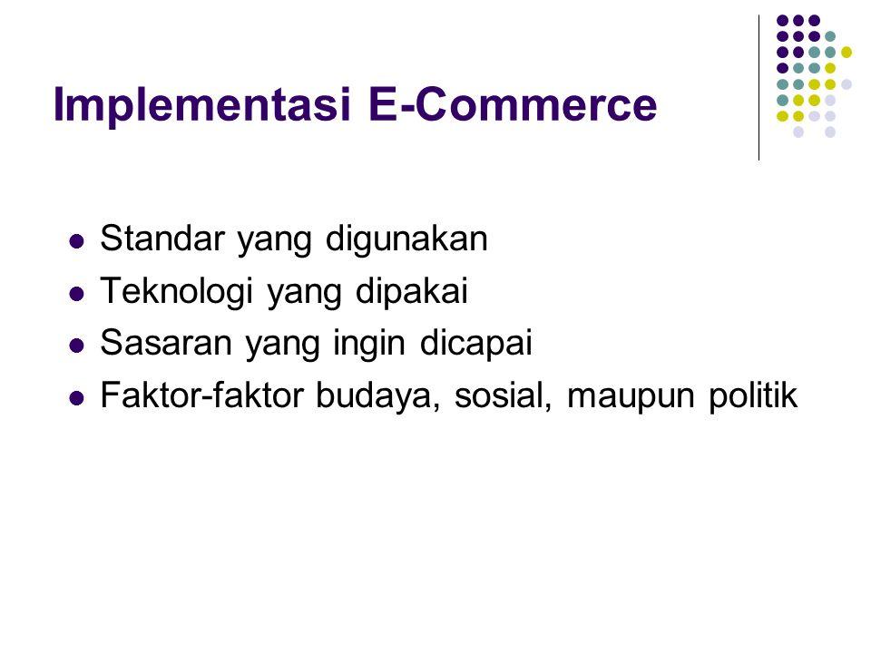 Implementasi E-Commerce Standar yang digunakan Teknologi yang dipakai Sasaran yang ingin dicapai Faktor-faktor budaya, sosial, maupun politik