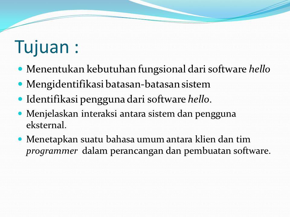 Tujuan : Menentukan kebutuhan fungsional dari software hello Mengidentifikasi batasan-batasan sistem Identifikasi pengguna dari software hello. Menjel