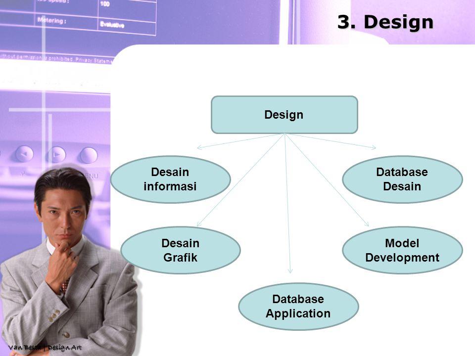 3. Design Design Database Application Database Desain Desain Grafik Desain informasi Model Development Van Besta | Design Art