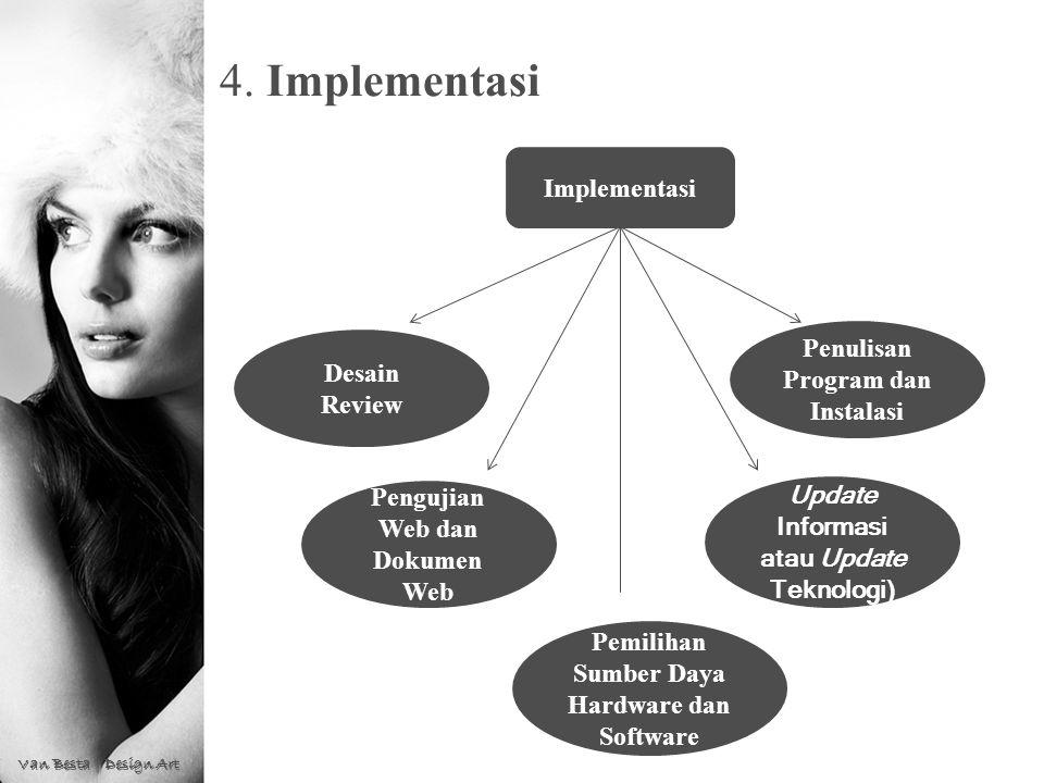 4. Implementasi Implementasi Penulisan Program dan Instalasi Update Informasi atau Update Teknologi) Desain Review Pengujian Web dan Dokumen Web Pemil