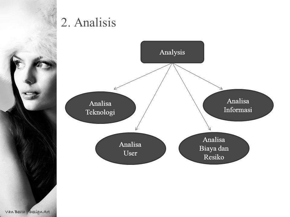 Analysis Analisa Informasi Analisa Biaya dan Resiko Analisa Teknologi Analisa User 2. Analisis Van Besta | Design Art
