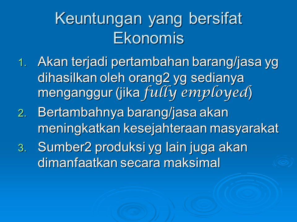 Keuntungan yang bersifat Ekonomis 1. Akan terjadi pertambahan barang/jasa yg dihasilkan oleh orang2 yg sedianya menganggur (jika fully employed ) 2. B