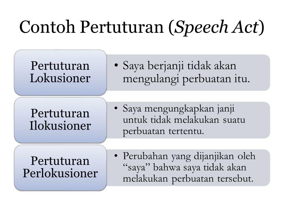 Contoh Pertuturan (Speech Act) Saya berjanji tidak akan mengulangi perbuatan itu. Pertuturan Lokusioner Saya mengungkapkan janji untuk tidak melakukan
