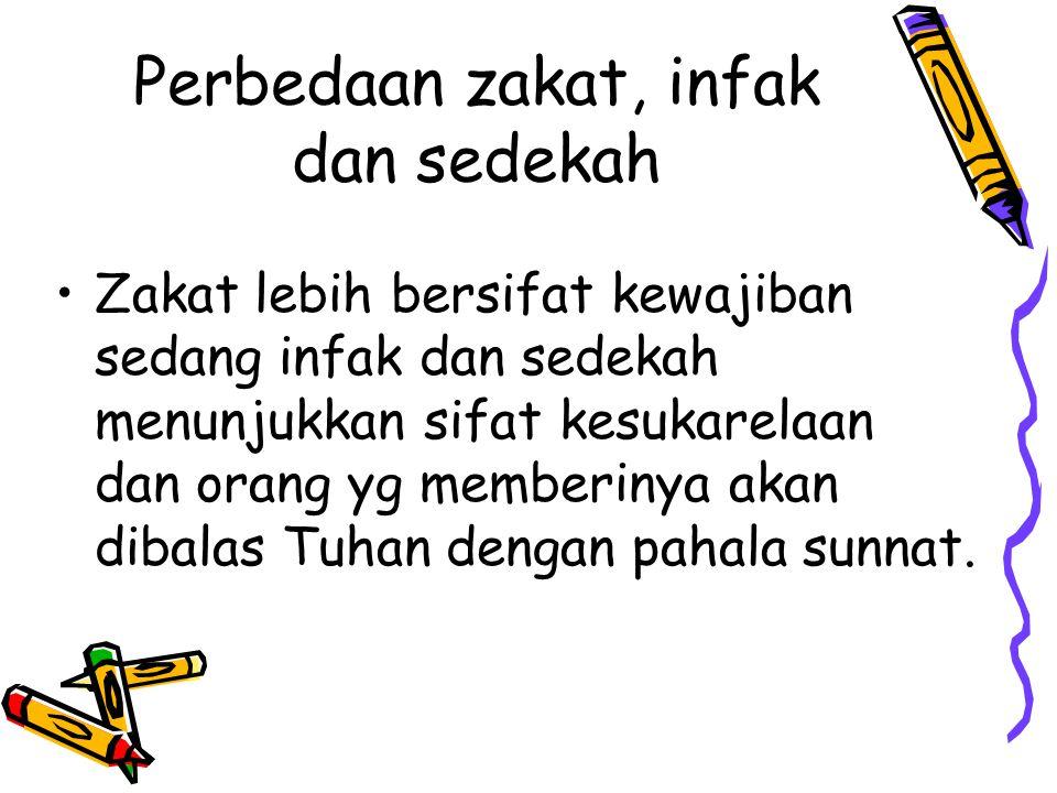 1.syarat umrah Islam, baligh, aqil, merdeka, dan istitha ah..