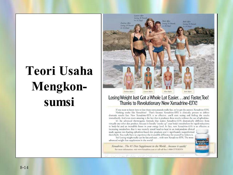 8-14 Teori Usaha Mengkon- sumsi