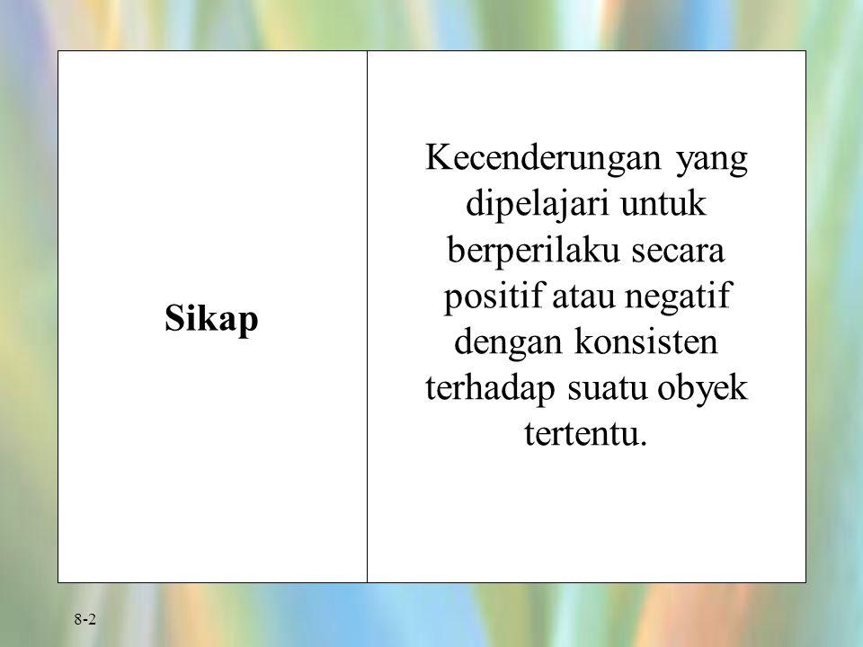 8-2 Sikap Kecenderungan yang dipelajari untuk berperilaku secara positif atau negatif dengan konsisten terhadap suatu obyek tertentu.