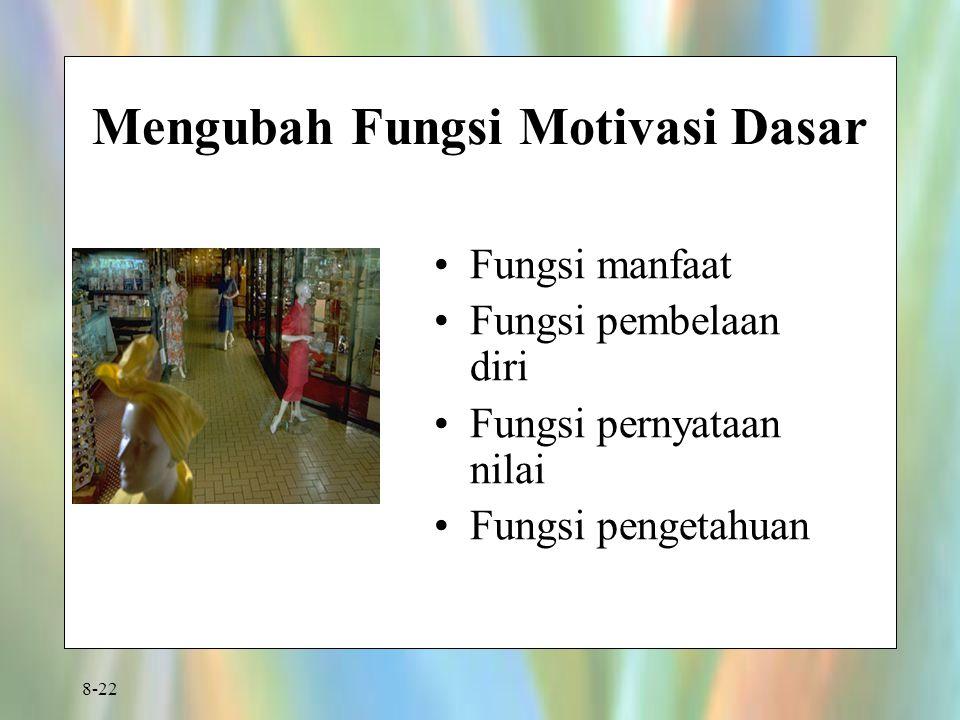 8-22 Mengubah Fungsi Motivasi Dasar Fungsi manfaat Fungsi pembelaan diri Fungsi pernyataan nilai Fungsi pengetahuan