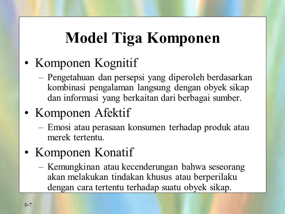 8-7 Model Tiga Komponen Komponen Kognitif –Pengetahuan dan persepsi yang diperoleh berdasarkan kombinasi pengalaman langsung dengan obyek sikap dan informasi yang berkaitan dari berbagai sumber.