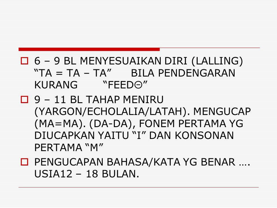""" 6 – 9 BL MENYESUAIKAN DIRI (LALLING) """"TA = TA – TA""""BILA PENDENGARAN KURANG""""FEED Θ """"  9 – 11 BL TAHAP MENIRU (YARGON/ECHOLALIA/LATAH). MENGUCAP (MA="""