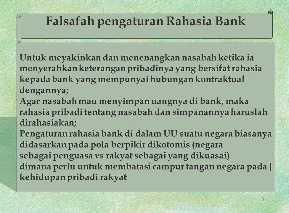 3 Falsafah pengaturan Rahasia Bank Untuk meyakinkan dan menenangkan nasabah ketika ia menyerahkan keterangan pribadinya yang bersifat rahasia kepada b