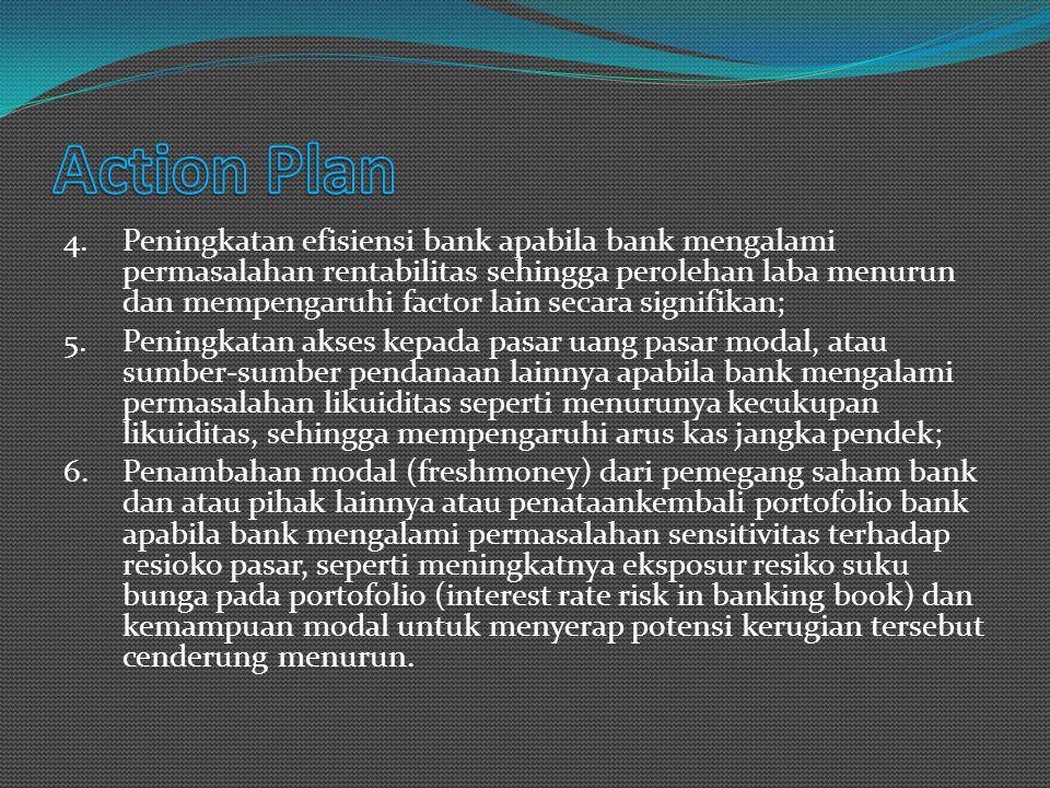 4. Peningkatan efisiensi bank apabila bank mengalami permasalahan rentabilitas sehingga perolehan laba menurun dan mempengaruhi factor lain secara sig