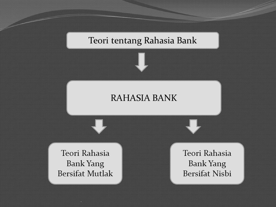 . Teori tentang Rahasia Bank Teori Rahasia Bank Yang Bersifat Mutlak RAHASIA BANK Teori Rahasia Bank Yang Bersifat Nisbi