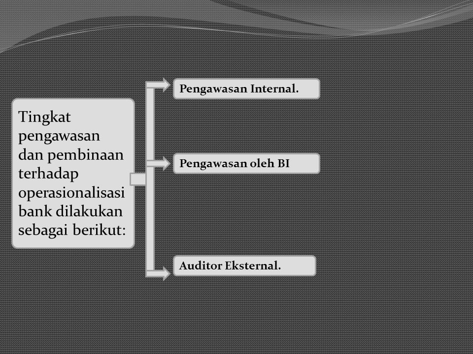 Tingkat pengawasan dan pembinaan terhadap operasionalisasi bank dilakukan sebagai berikut: Pengawasan Internal. Pengawasan oleh BI Auditor Eksternal.