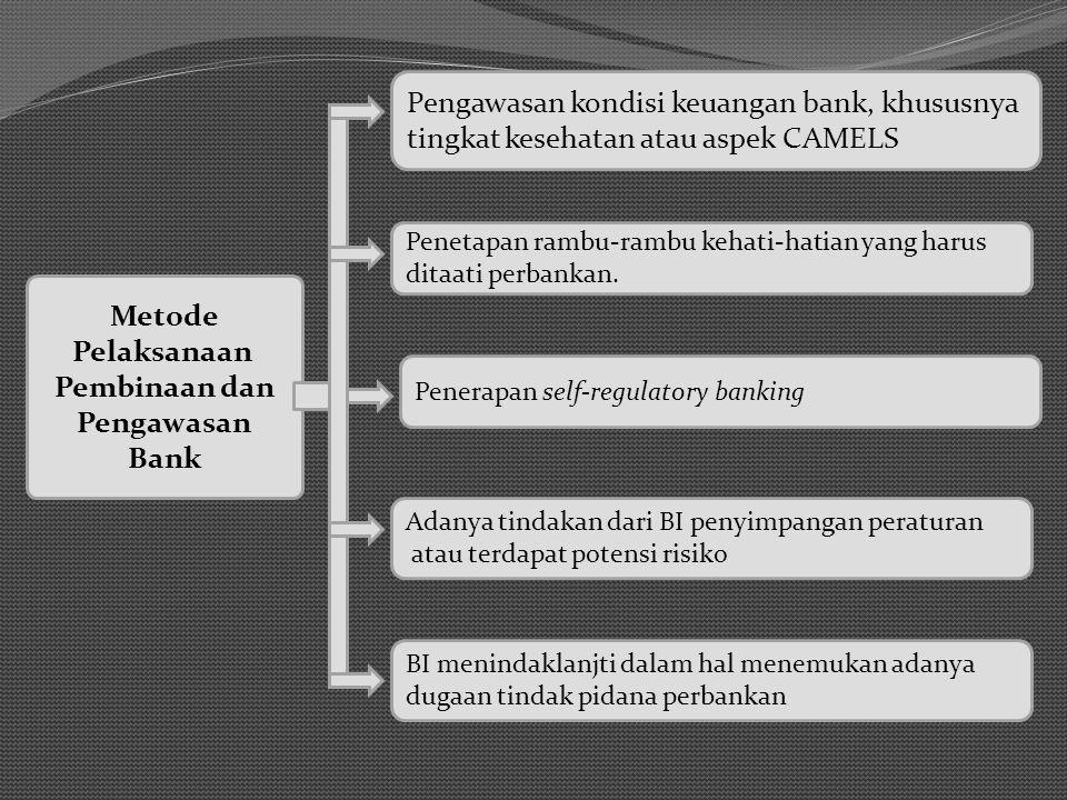 Metode Pelaksanaan Pembinaan dan Pengawasan Bank Pengawasan kondisi keuangan bank, khususnya tingkat kesehatan atau aspek CAMELS Penetapan rambu-rambu