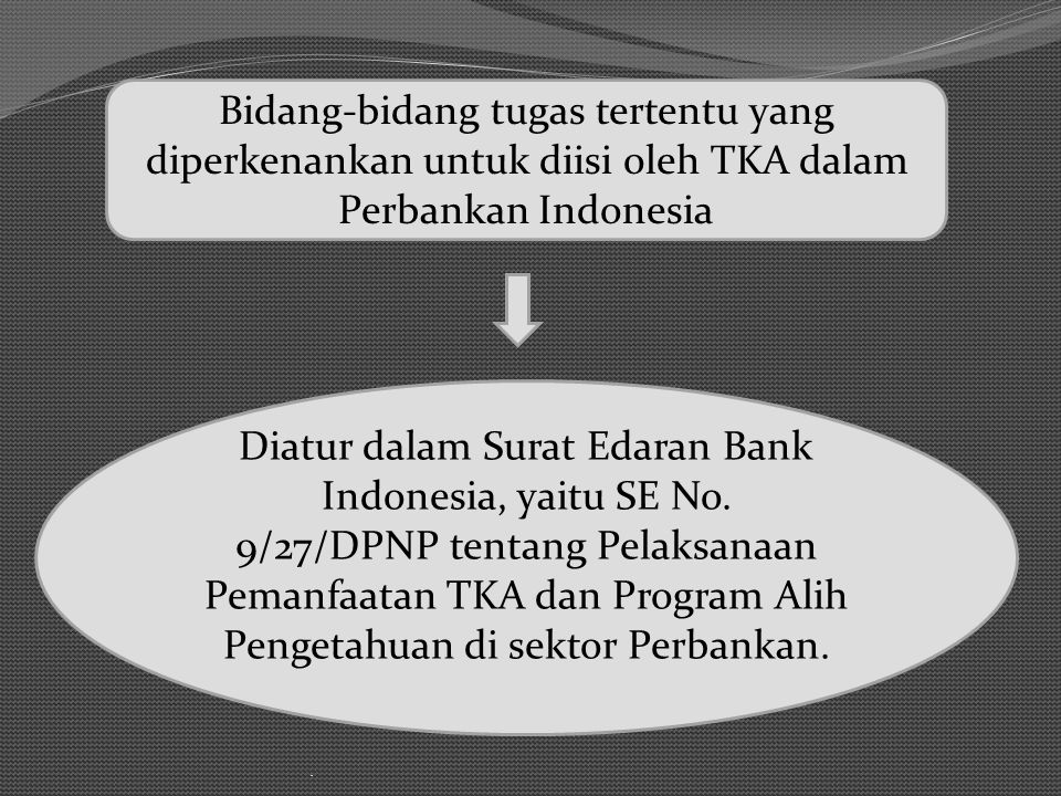 . Diatur dalam Surat Edaran Bank Indonesia, yaitu SE No. 9/27/DPNP tentang Pelaksanaan Pemanfaatan TKA dan Program Alih Pengetahuan di sektor Perbanka